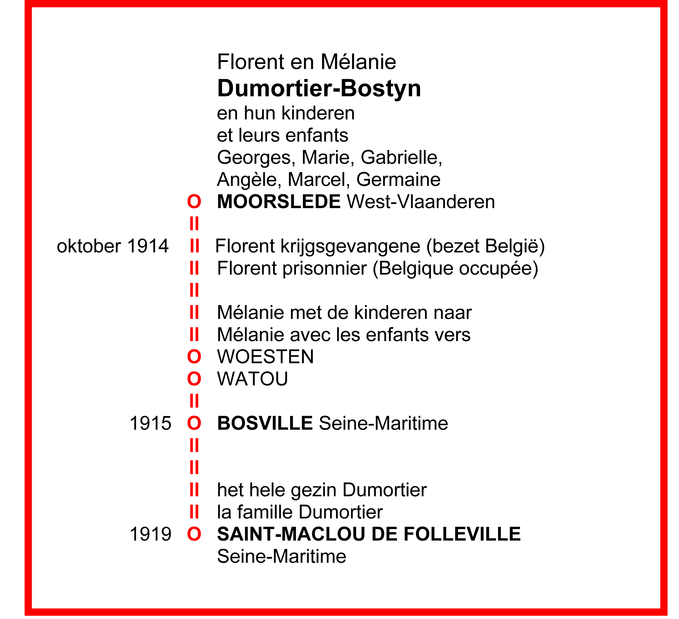 Circuit de fuite Dumortier-Bostyn